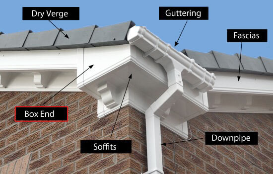roofline-boxend-diagram