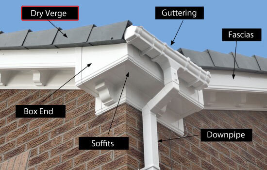 roofline-dry-verge-diagram
